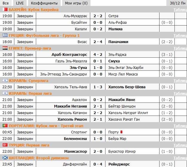 футбол узбекистана